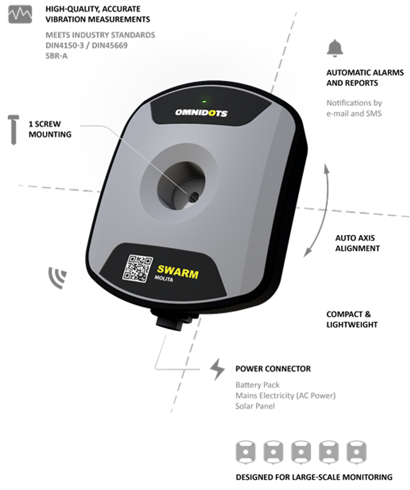 Product Specifications of Omnidots Vibration Monitoring System